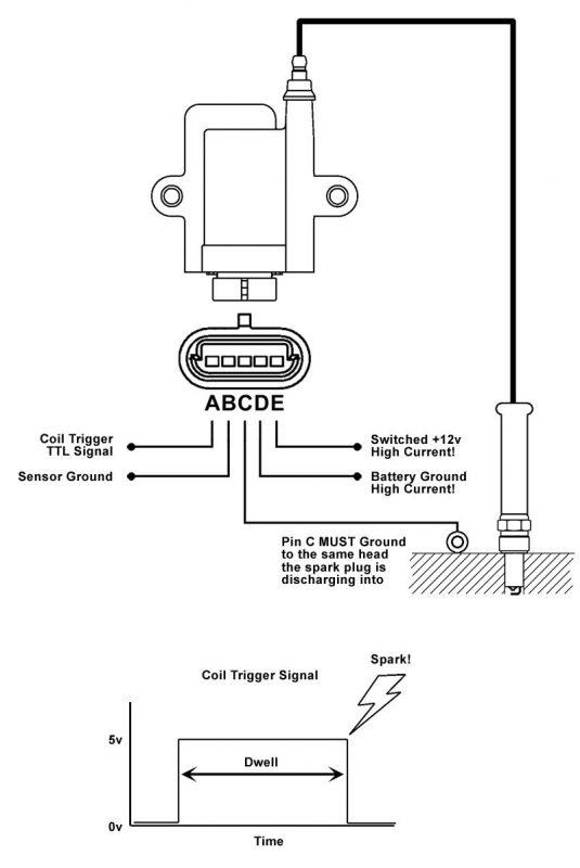 AEM High Output IGBT Inductive -Smart- Coil - Manual